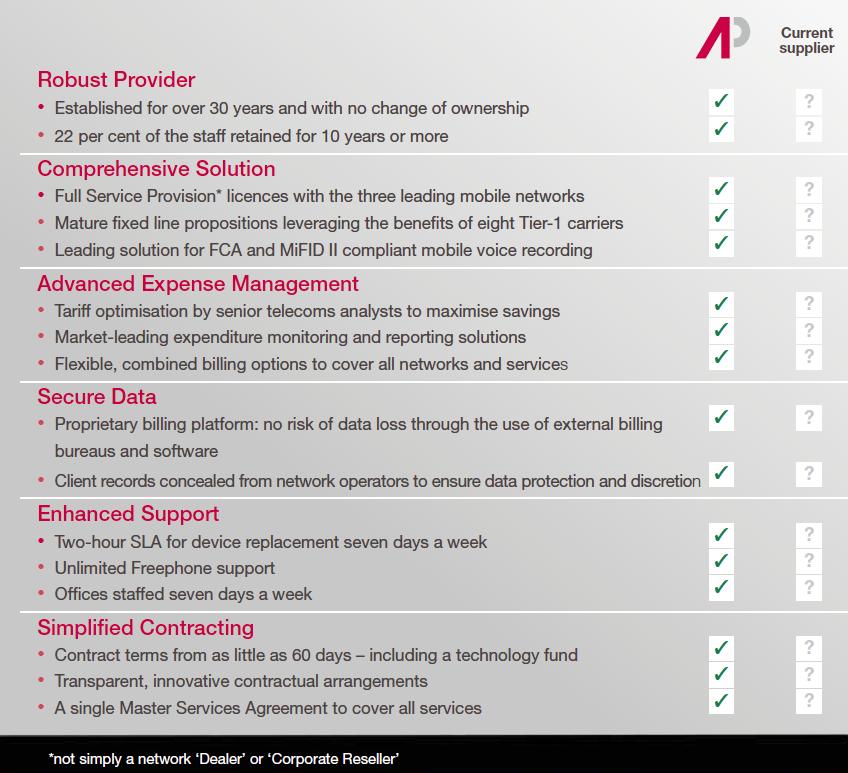 supplier-checklist-blog